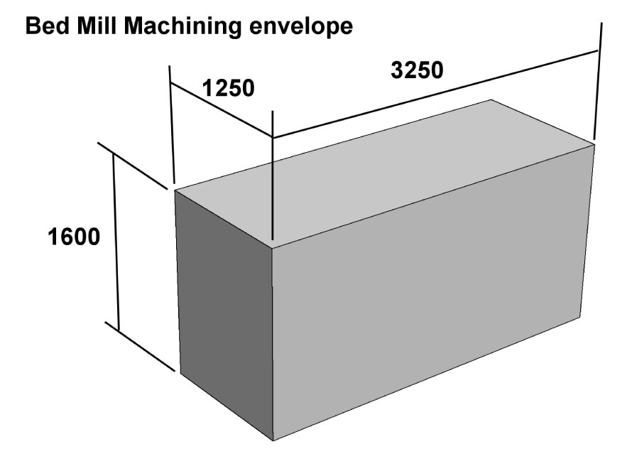 Bed milling machine envelope image by aerotech precision limited