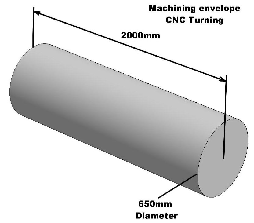 machining envelope cnc turning diagram by aerotech precision limited